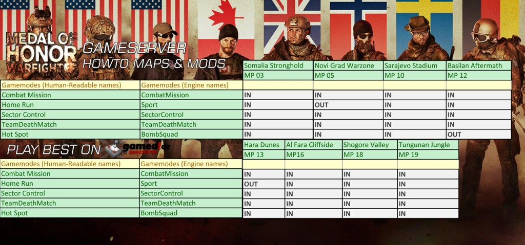 mohwarfighter-maps-and-mods